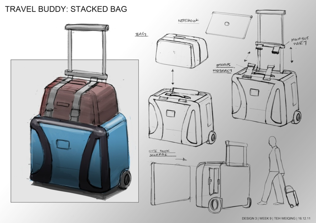 Travel Buddy bag
